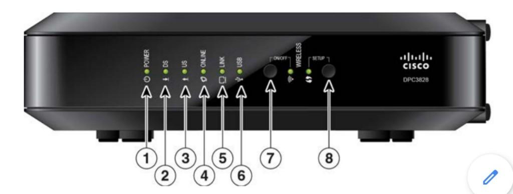 Modem router Cisco DPC 3828 First Media disewakan Rp60.000 per bulan