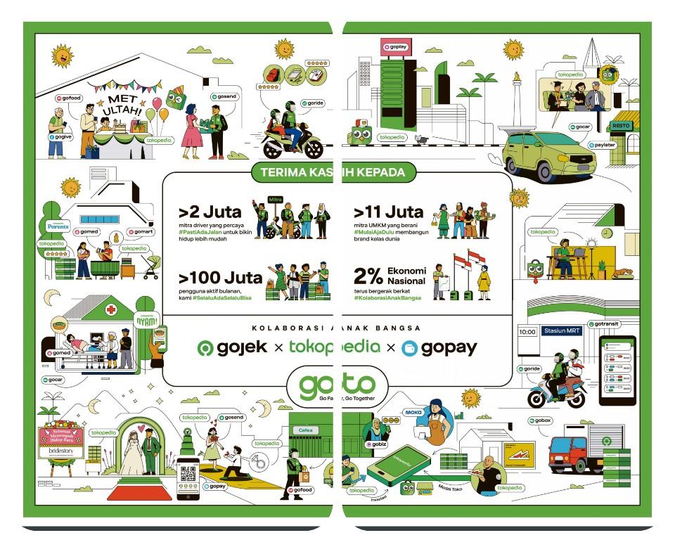 Iklan spread Tokopedia Gojek di koran Kompas